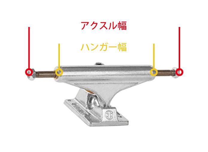 スケートボード選び方 ハンガー幅 アクスル幅